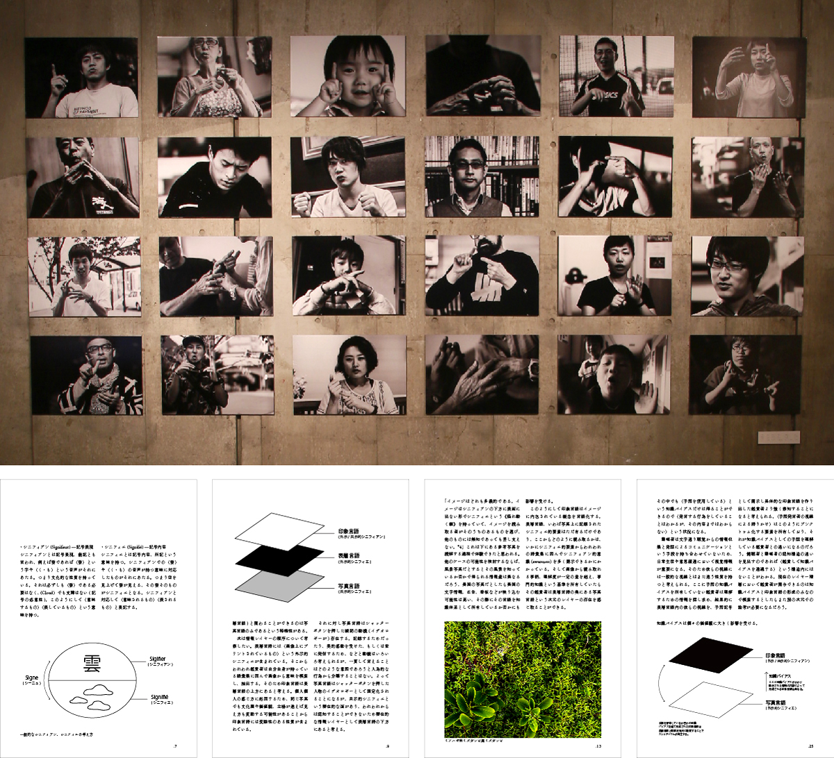 [髙橋 秋智] 『ことばと眼球 ー写真表現における情報レイヤー階層の研究ー からだのコトバ(写真集、論考のタイトル)』