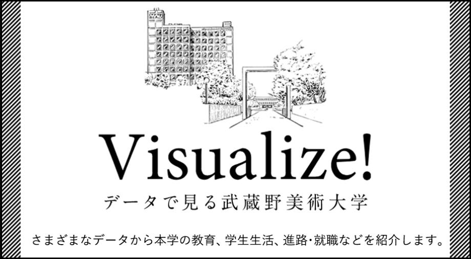 Visualise!